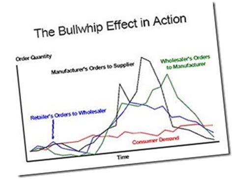 Cause And Effect Essay Topics - WritingElitesnet